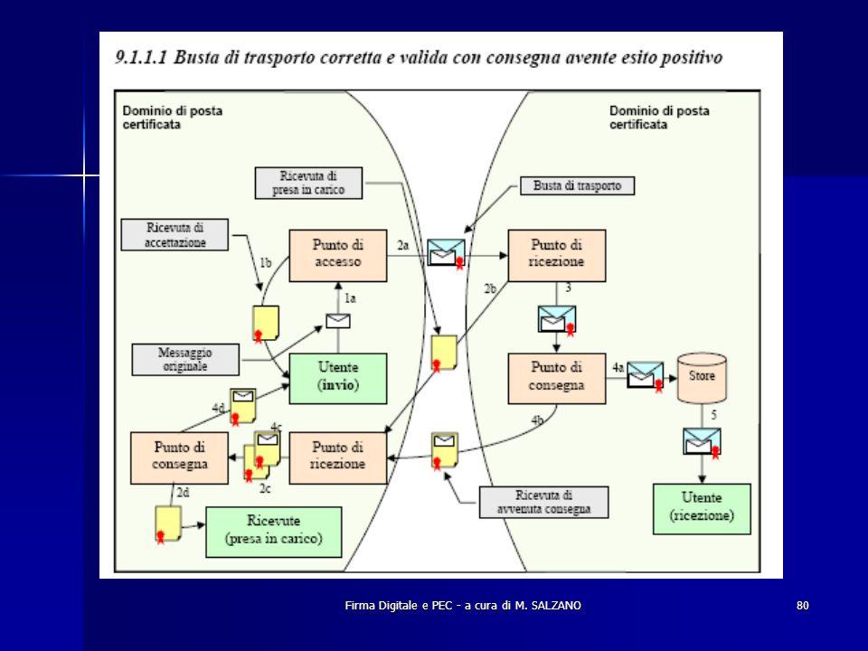 Firma Digitale e PEC - a cura di M. SALZANO80