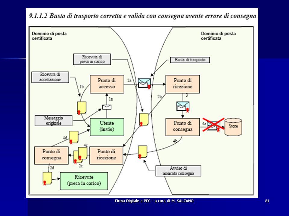 Firma Digitale e PEC - a cura di M. SALZANO81
