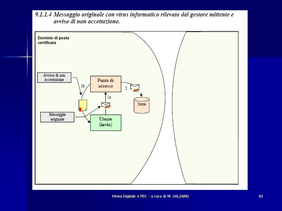 Firma Digitale e PEC - a cura di M. SALZANO83