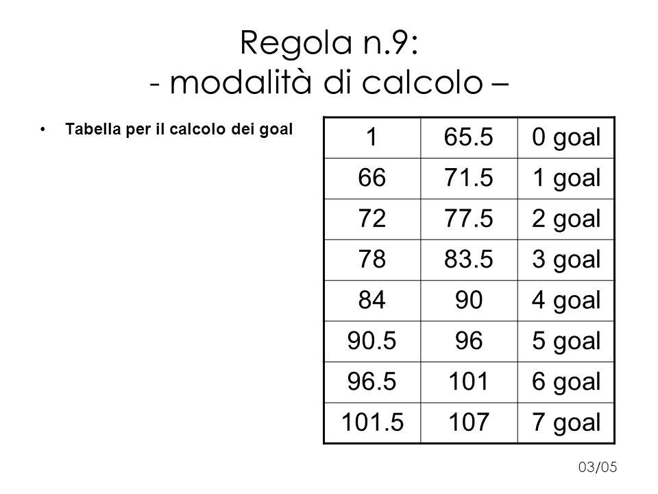 Regola n.9: - modalità di calcolo – Tabella per il calcolo dei goal 03/05 165.50 goal 6671.51 goal 7277.52 goal 7883.53 goal 84904 goal 90.5965 goal 96.51016 goal 101.51077 goal