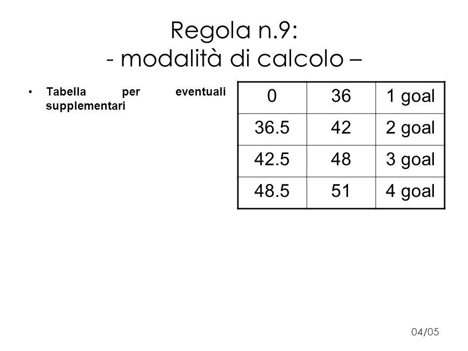 Regola n.9: - modalità di calcolo – Tabella per eventuali supplementari 04/05 0361 goal 36.5422 goal 42.5483 goal 48.5514 goal
