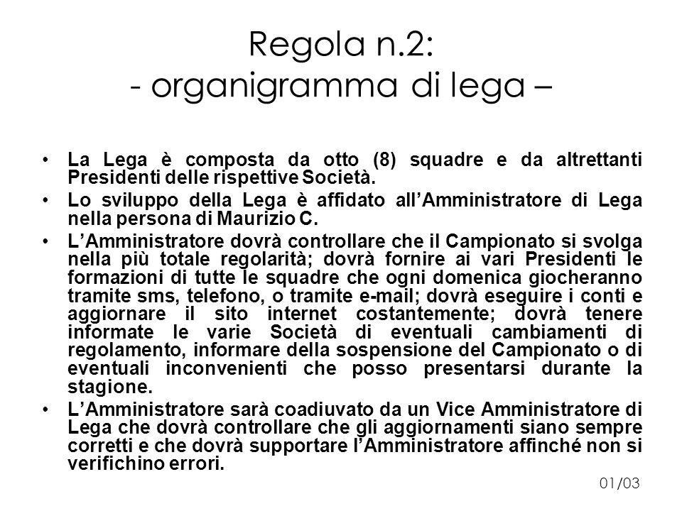 Regola n.2: - organigramma di lega – La Lega è composta da otto (8) squadre e da altrettanti Presidenti delle rispettive Società.