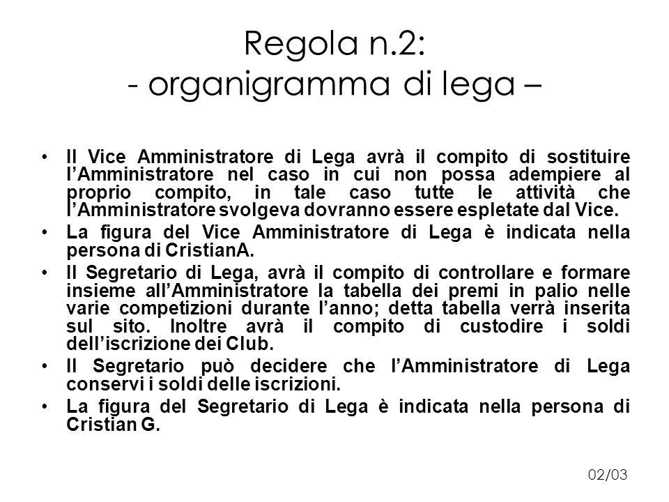 Regola n.2: - organigramma di lega – Il Vice Amministratore di Lega avrà il compito di sostituire lAmministratore nel caso in cui non possa adempiere al proprio compito, in tale caso tutte le attività che lAmministratore svolgeva dovranno essere espletate dal Vice.