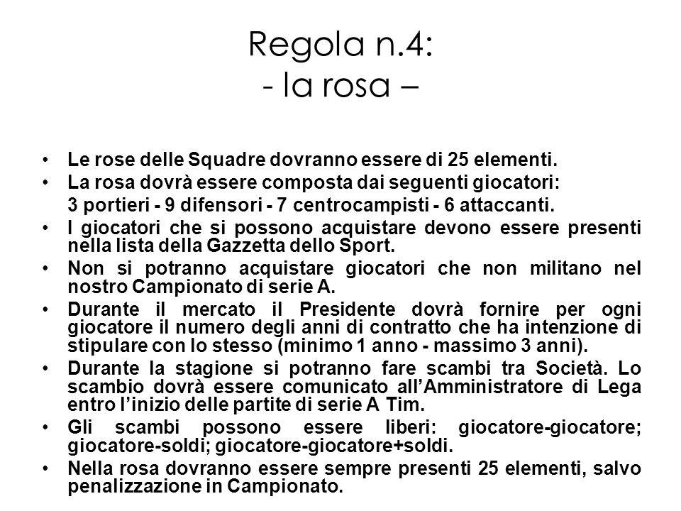 Regola n.4: - la rosa – Le rose delle Squadre dovranno essere di 25 elementi.