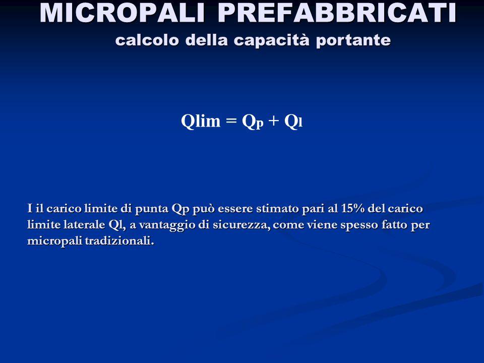 MICROPALI PREFABBRICATI I il carico limite di punta Qp può essere stimato pari al 15% del carico limite laterale Ql, a vantaggio di sicurezza, come vi