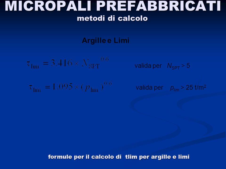 MICROPALI PREFABBRICATI formule per il calcolo di tlim per argille e limi metodi di calcolo Argille e Limi valida per p lim > 25 t/m 2 valida per N SP
