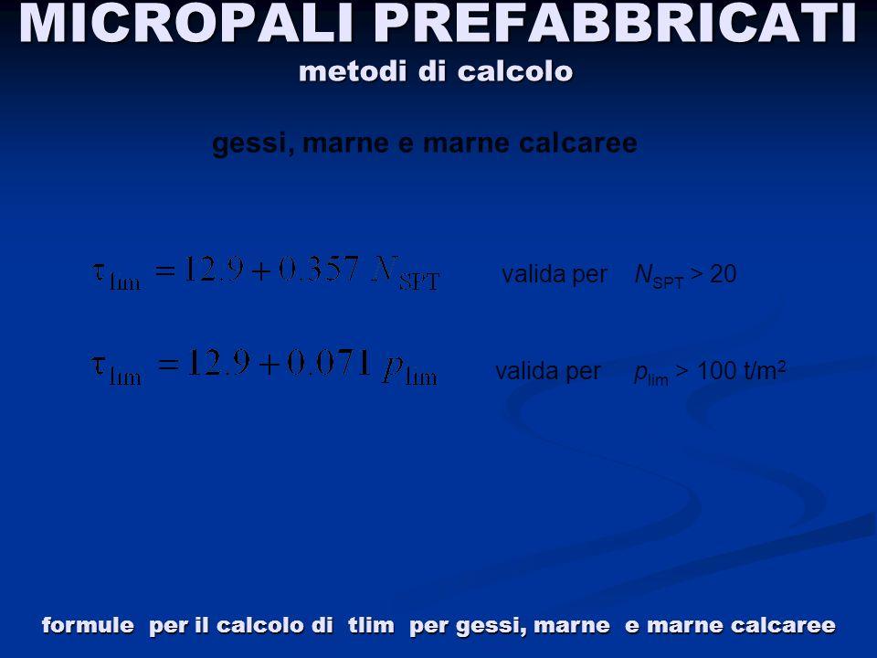MICROPALI PREFABBRICATI formule per il calcolo di tlim per gessi, marne e marne calcaree metodi di calcolo gessi, marne e marne calcaree valida per N