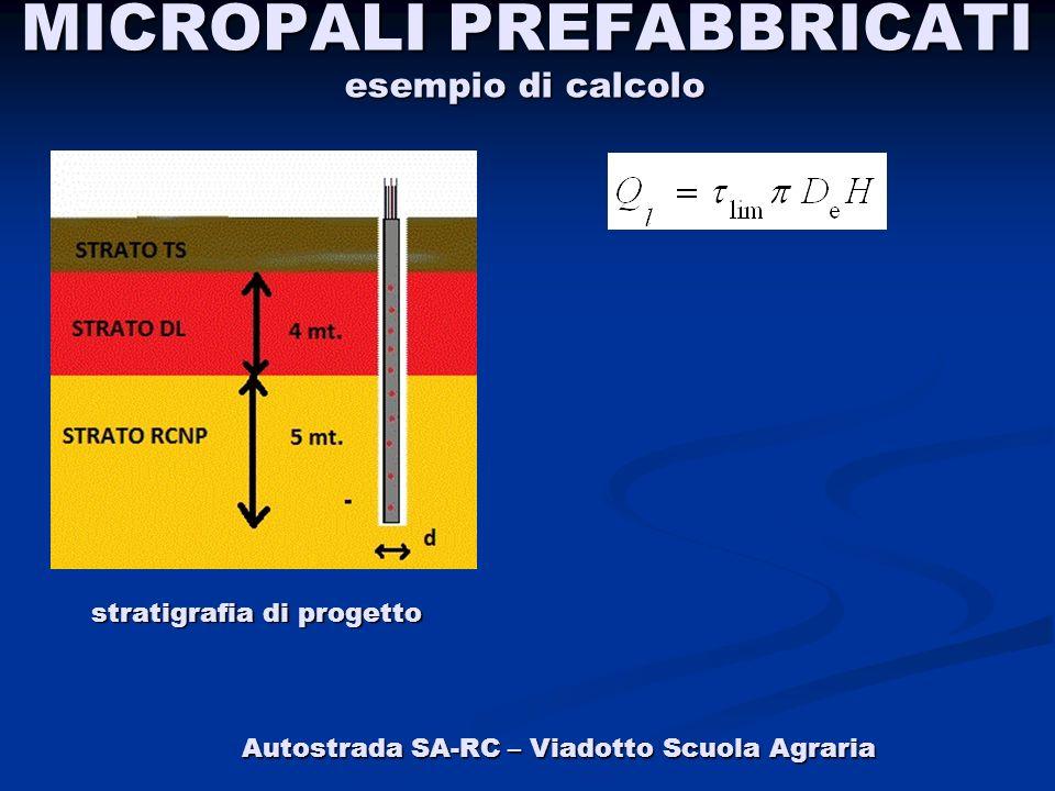 MICROPALI PREFABBRICATI esempio di calcolo Autostrada SA-RC – Viadotto Scuola Agraria stratigrafia di progetto