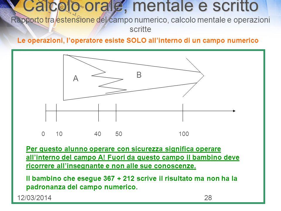 12/03/201427 Calcolo orale, mentale e scritto Calcolo orale, mentale e scritto Rapporto tra estensione del campo numerico, calcolo mentale e operazion