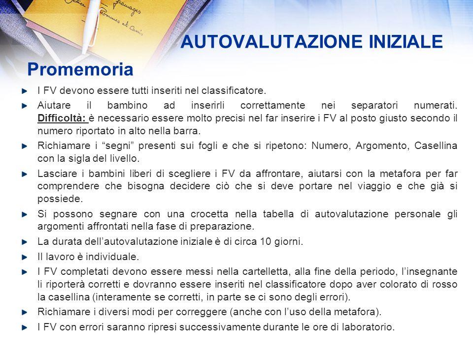 12/03/2014 Corso DIMAT 68 In 4a, in quale momento dellapprendimento ci troviamo?