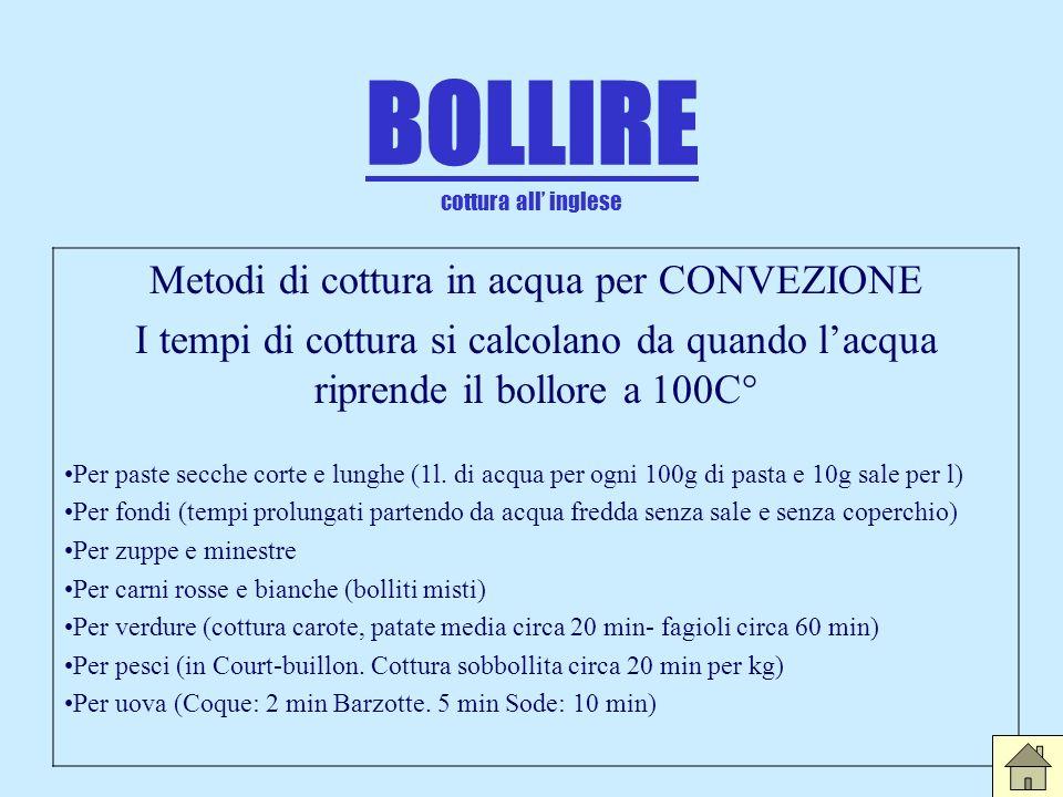 BOLLIRE cottura all inglese Metodi di cottura in acqua per CONVEZIONE I tempi di cottura si calcolano da quando lacqua riprende il bollore a 100C° Per