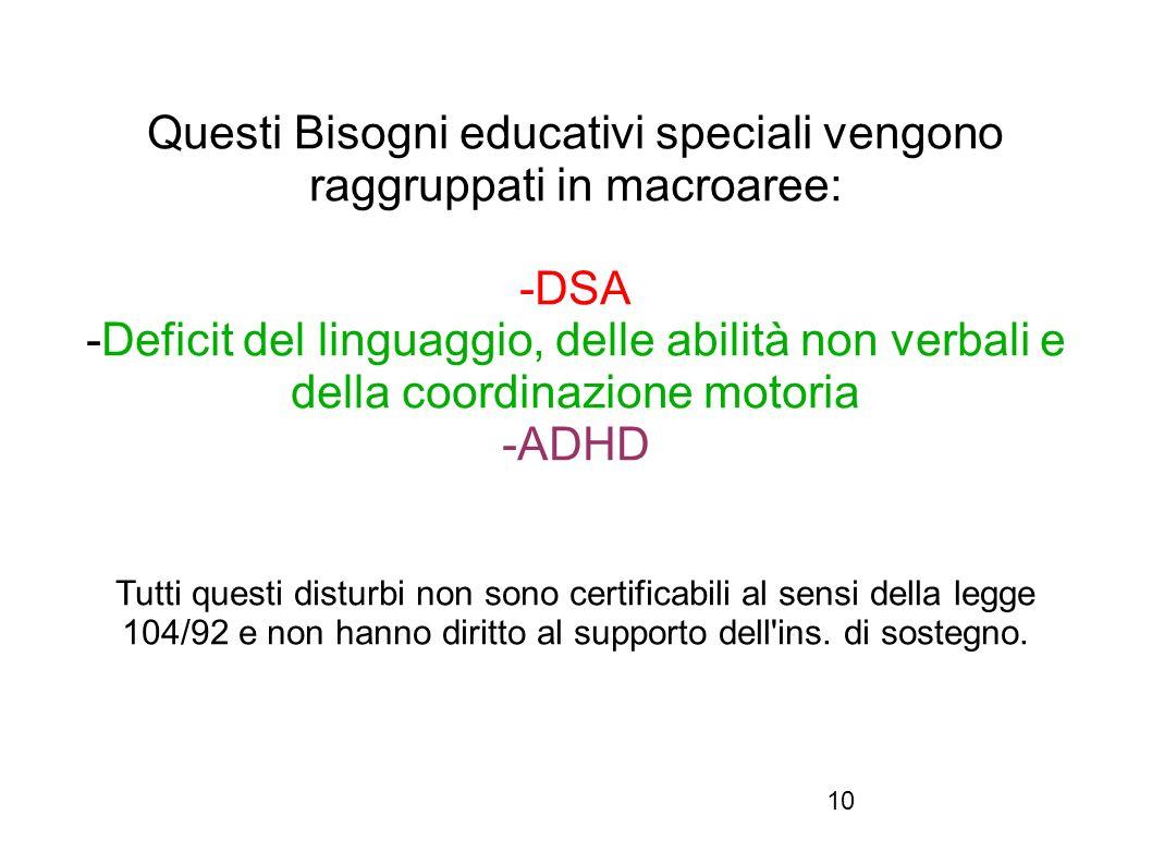 10 Questi Bisogni educativi speciali vengono raggruppati in macroaree: -DSA -Deficit del linguaggio, delle abilità non verbali e della coordinazione m