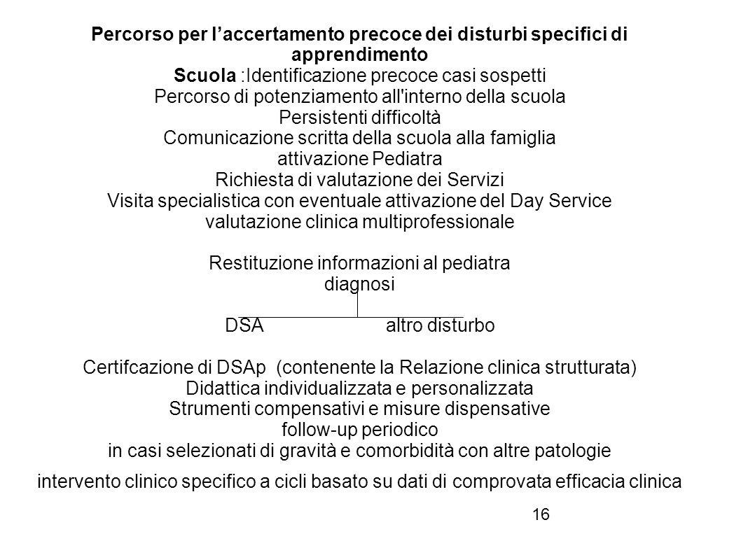 16 Percorso per laccertamento precoce dei disturbi specifici di apprendimento Scuola :Identificazione precoce casi sospetti Percorso di potenziamento