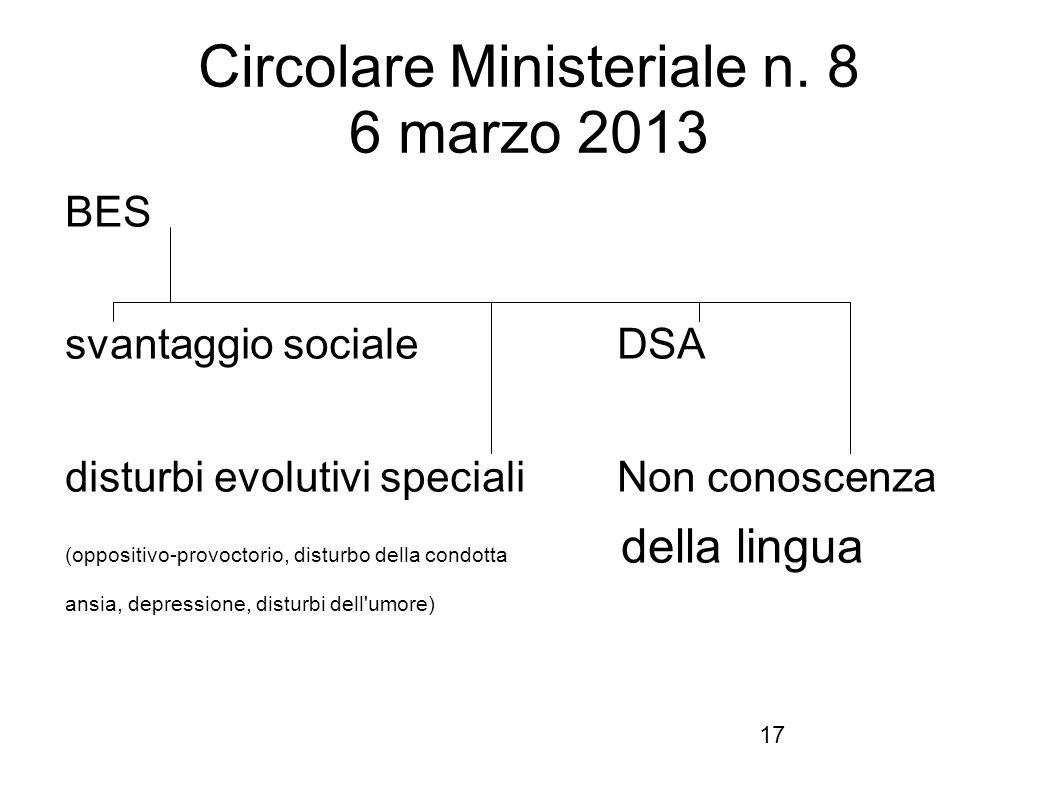 17 Circolare Ministeriale n. 8 6 marzo 2013 BES svantaggio sociale DSA disturbi evolutivi speciali Non conoscenza (oppositivo-provoctorio, disturbo de