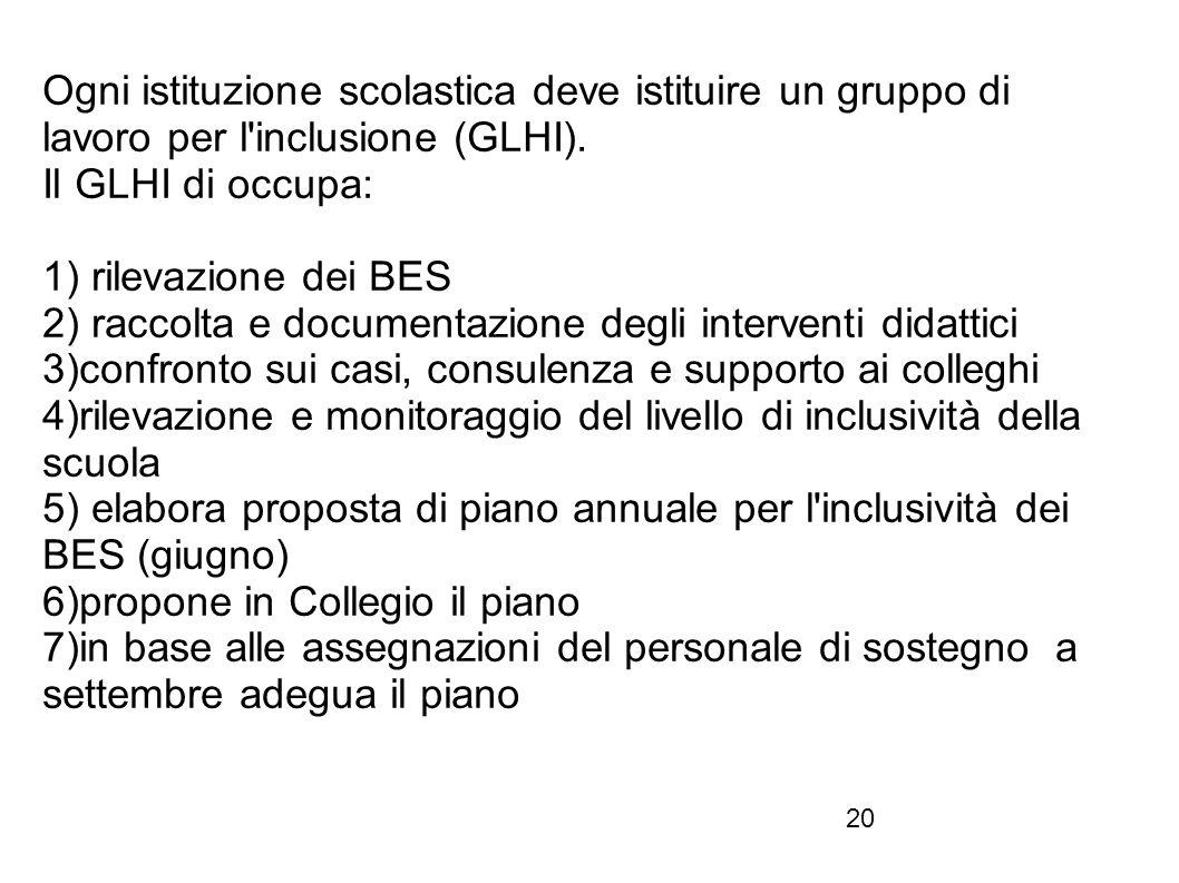 20 Ogni istituzione scolastica deve istituire un gruppo di lavoro per l'inclusione (GLHI). Il GLHI di occupa: 1) rilevazione dei BES 2) raccolta e doc