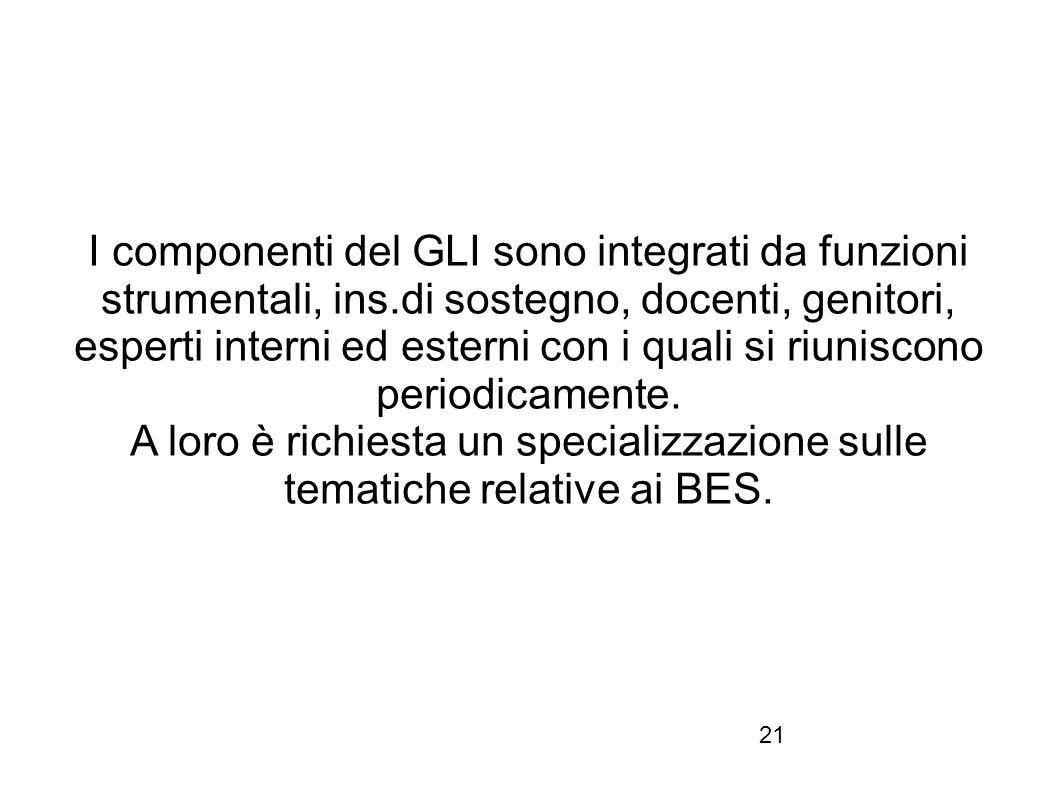 21 I componenti del GLI sono integrati da funzioni strumentali, ins.di sostegno, docenti, genitori, esperti interni ed esterni con i quali si riunisco
