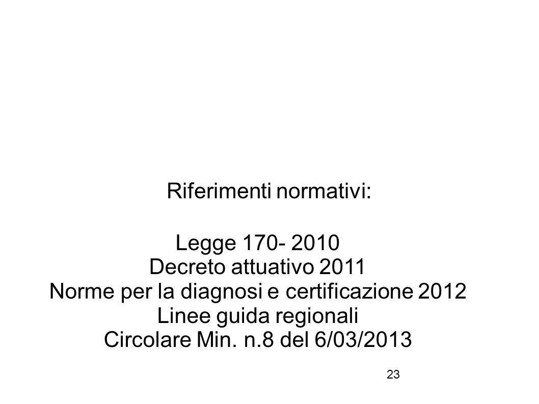 23 Legge 170- 2010 Decreto attuativo 2011 Norme per la diagnosi e certificazione 2012 Linee guida regionali Circolare Min. n.8 del 6/03/2013 Riferimen