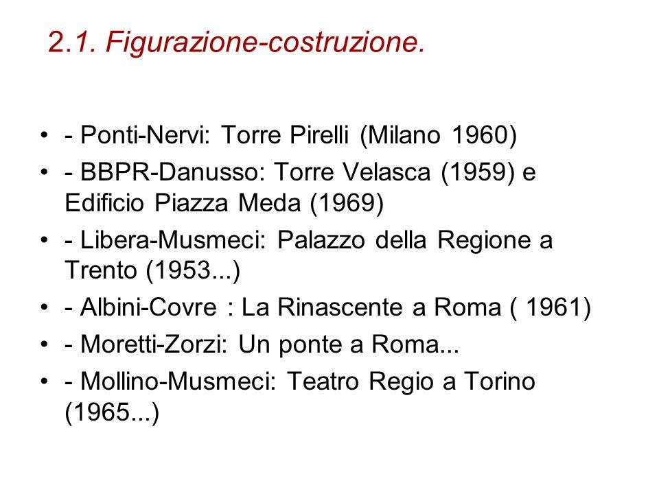 2.1. Figurazione-costruzione. - Ponti-Nervi: Torre Pirelli (Milano 1960) - BBPR-Danusso: Torre Velasca (1959) e Edificio Piazza Meda (1969) - Libera-M