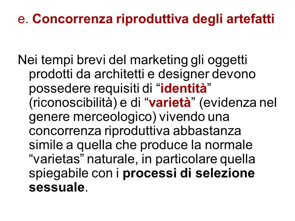 e. Concorrenza riproduttiva degli artefatti Nei tempi brevi del marketing gli oggetti prodotti da architetti e designer devono possedere requisiti di