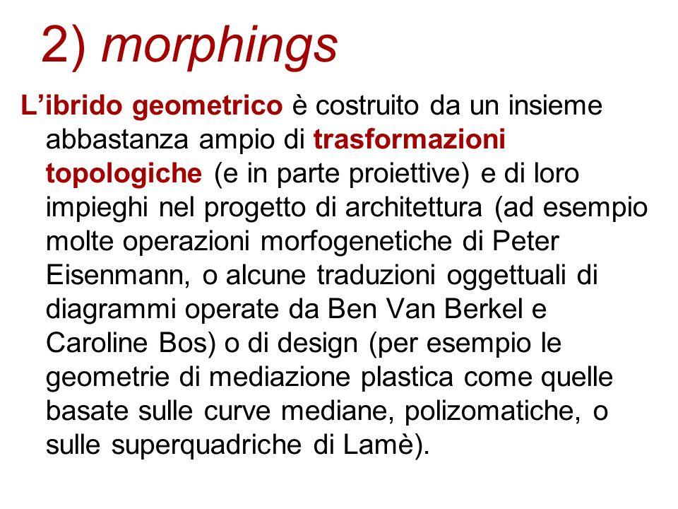 2) morphings Librido geometrico è costruito da un insieme abbastanza ampio di trasformazioni topologiche (e in parte proiettive) e di loro impieghi ne