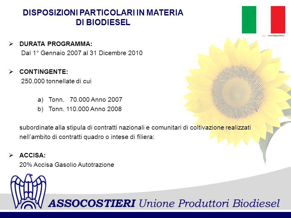 DISPOSIZIONI PARTICOLARI IN MATERIA DI BIODIESEL DURATA PROGRAMMA: Dal 1° Gennaio 2007 al 31 Dicembre 2010 CONTINGENTE: 250.000 tonnellate di cui a)To
