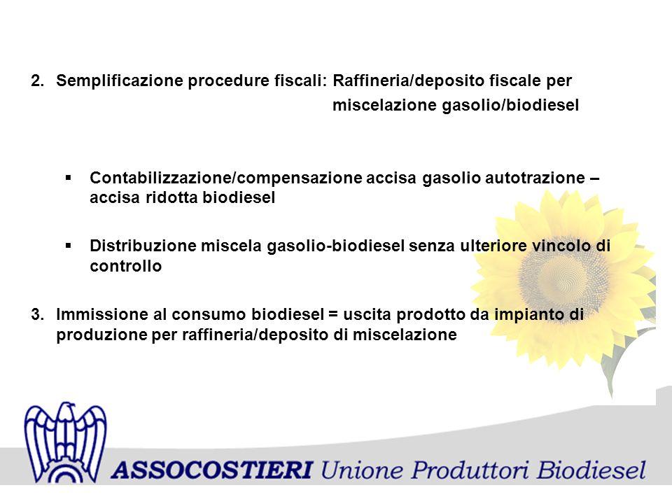 2.Semplificazione procedure fiscali: Raffineria/deposito fiscale per miscelazione gasolio/biodiesel Contabilizzazione/compensazione accisa gasolio aut