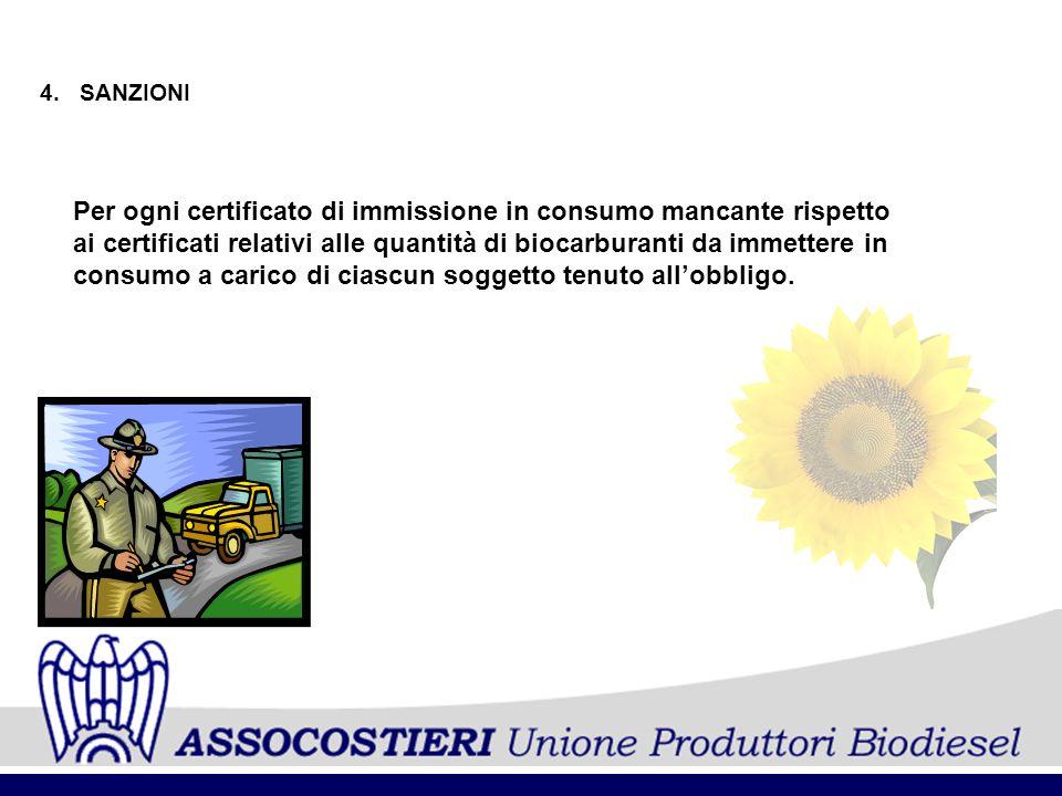 4.SANZIONI Per ogni certificato di immissione in consumo mancante rispetto ai certificati relativi alle quantità di biocarburanti da immettere in cons