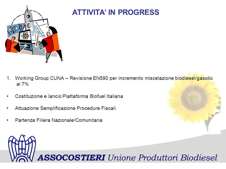 ATTIVITA IN PROGRESS 1.Working Group CUNA – Revisione EN590 per incremento miscelazione biodiesel/gasolio al 7% Costituzione e lancio Piattaforma Biof