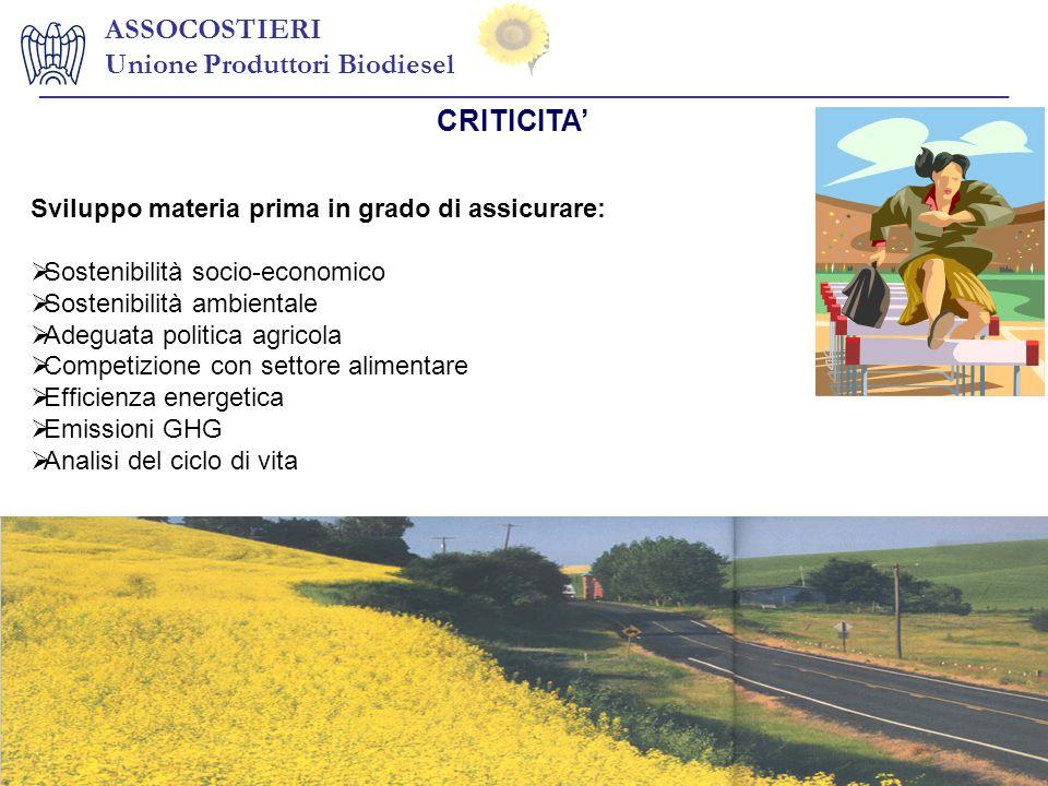 ___________________________________________________________________ ASSOCOSTIERI Unione Produttori Biodiesel CRITICITA Sviluppo materia prima in grado