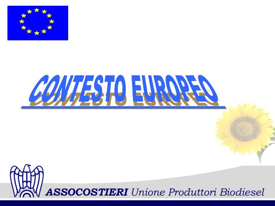 ASSOCOSTIERI Unione Produttori Biodiesel ___________________________________________________ Figure 1.2.