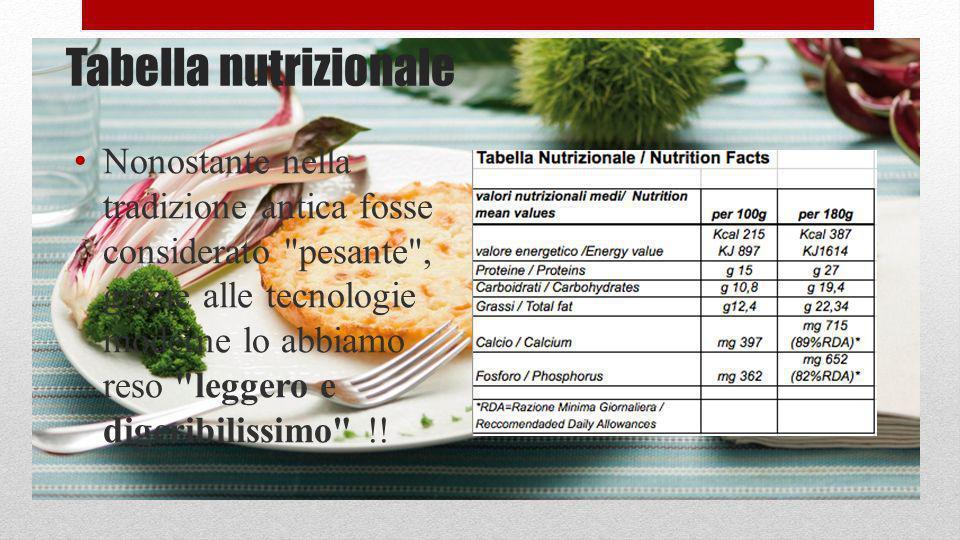 Tabella nutrizionale Nonostante nella tradizione antica fosse considerato