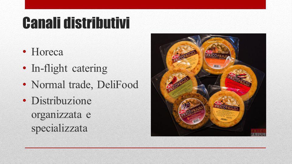 Canali distributivi Horeca In-flight catering Normal trade, DeliFood Distribuzione organizzata e specializzata