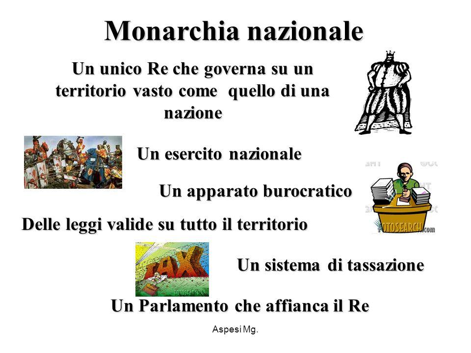 Aspesi Mg. Un Parlamento che affianca il Re Monarchia nazionale Un unico Re che governa su un territorio vasto come quello di una nazione Un esercito
