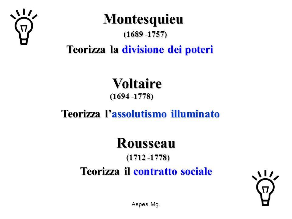 Aspesi Mg. Montesquieu (1689 -1757) Teorizza la divisione dei poteri Voltaire Voltaire (1694 -1778) Teorizza lassolutismo illuminato Teorizza il contr