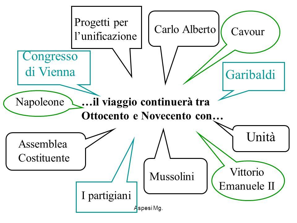 Aspesi Mg. Carlo Alberto Garibaldi I partigiani Napoleone Mussolini Vittorio Emanuele II Cavour …il viaggio continuerà tra Ottocento e Novecento con…