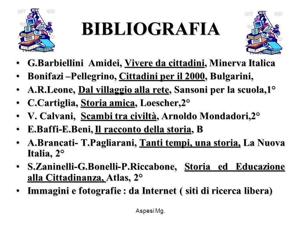 Aspesi Mg. BIBLIOGRAFIA G.Barbiellini Amidei, Vivere da cittadini, Minerva ItalicaG.Barbiellini Amidei, Vivere da cittadini, Minerva Italica Bonifazi