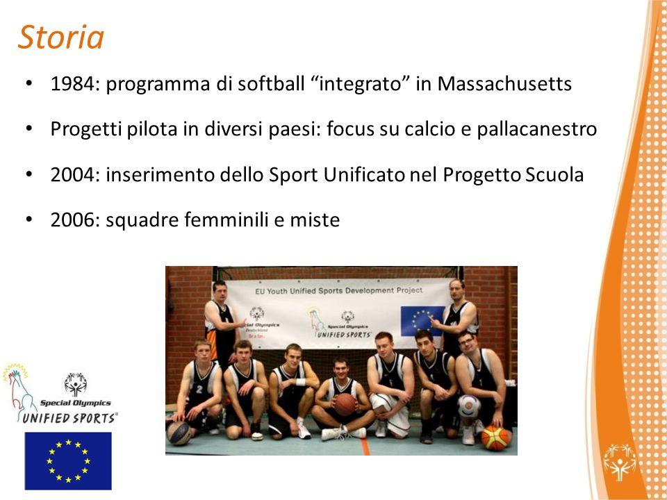 1984: programma di softball integrato in Massachusetts Progetti pilota in diversi paesi: focus su calcio e pallacanestro 2004: inserimento dello Sport Unificato nel Progetto Scuola 2006: squadre femminili e miste Storia