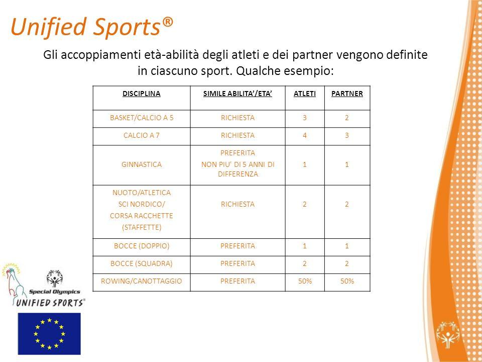 Gli accoppiamenti età-abilità degli atleti e dei partner vengono definite in ciascuno sport.