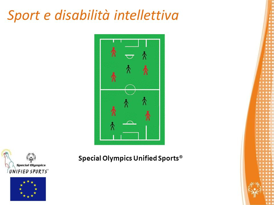 Sport e disabilità intellettiva Special Olympics Unified Sports®