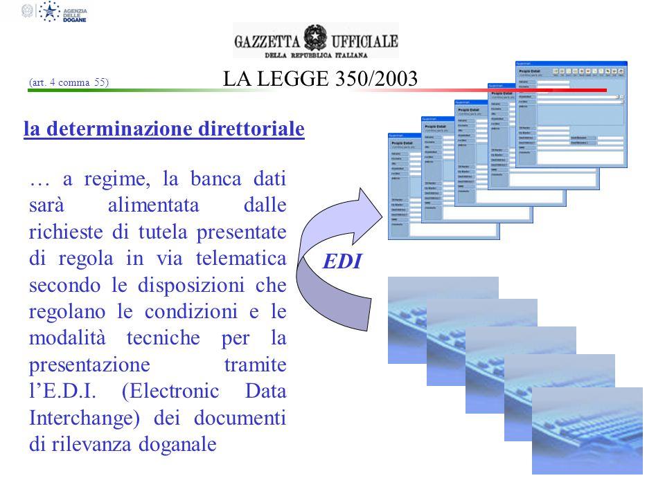 LA LEGGE 350/2003 … a regime, la banca dati sarà alimentata dalle richieste di tutela presentate di regola in via telematica secondo le disposizioni c