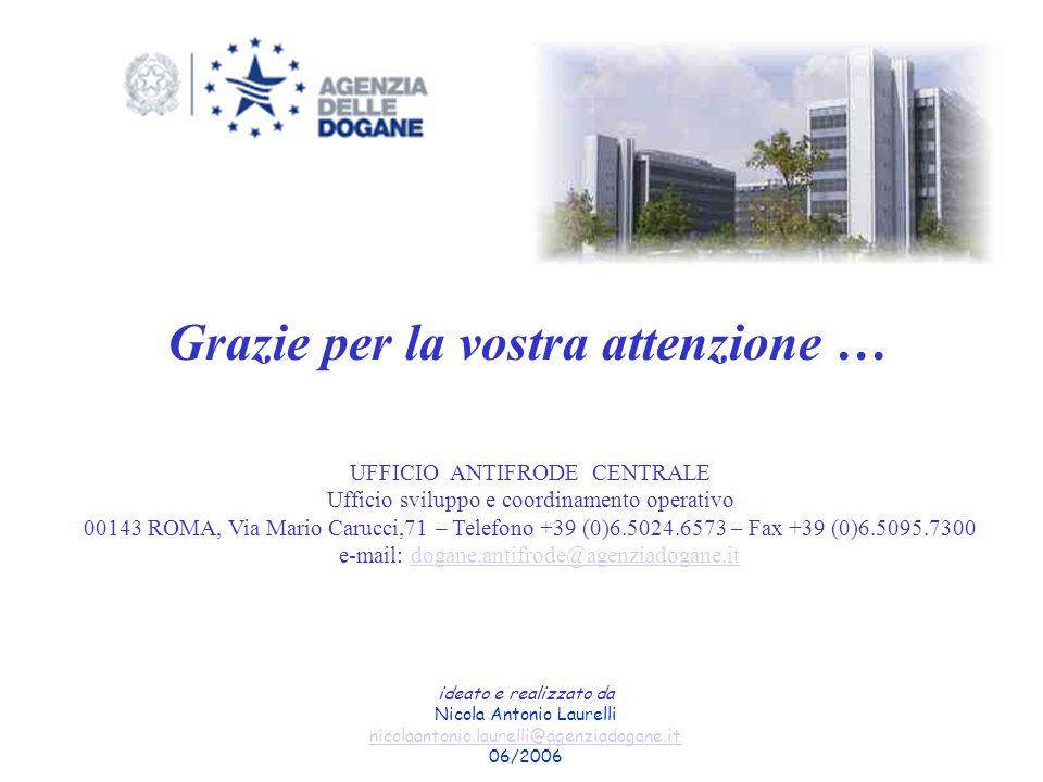 UFFICIO ANTIFRODE CENTRALE Ufficio sviluppo e coordinamento operativo 00143 ROMA, Via Mario Carucci,71 – Telefono +39 (0)6.5024.6573 – Fax +39 (0)6.50
