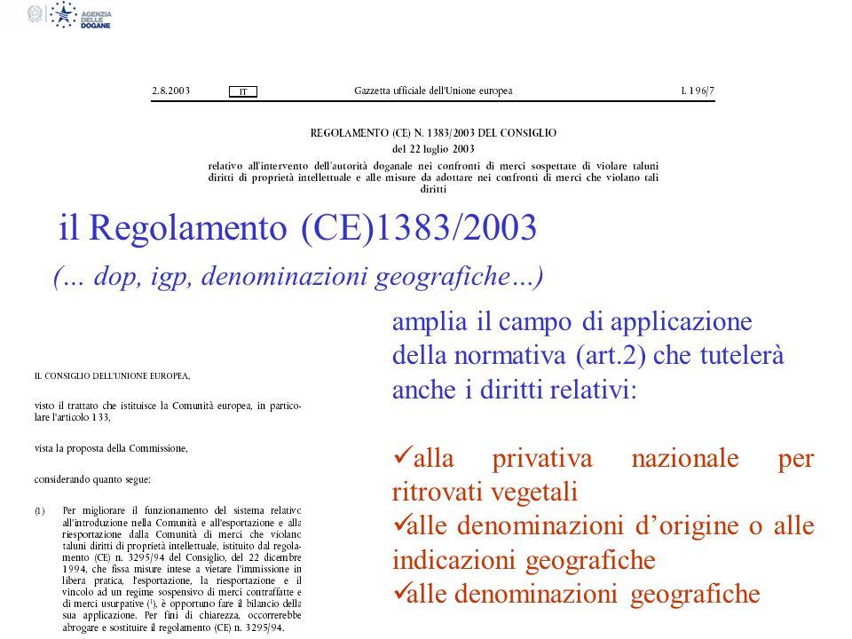 il Regolamento (CE)1383/2003 (… dop, igp, denominazioni geografiche…) amplia il campo di applicazione della normativa (art.2) che tutelerà anche i dir