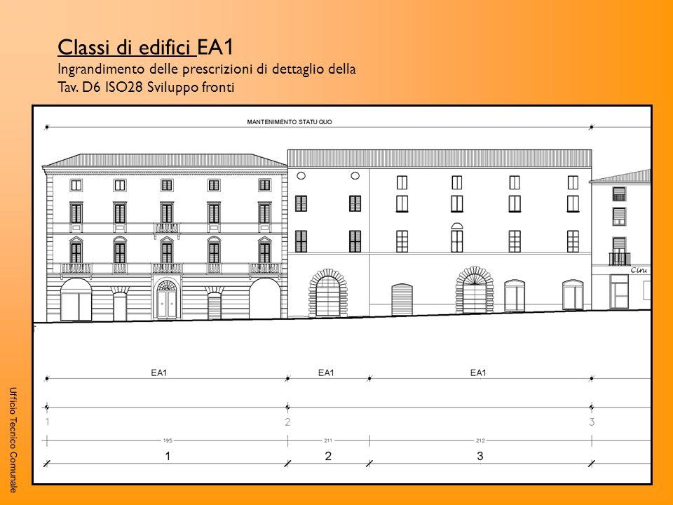 Ufficio Tecnico Comunale Classi di edifici EA 1 Ingrandimento delle prescrizioni di dettaglio della Tav. D6 ISO28 Sviluppo fronti