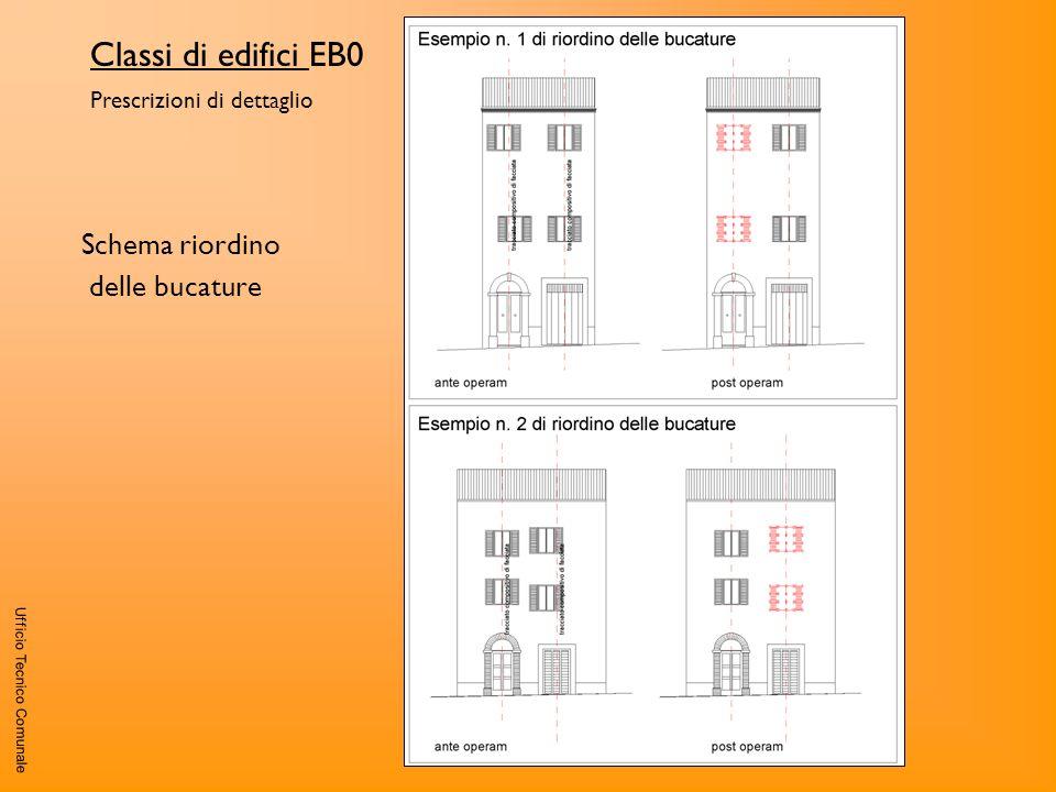 Ufficio Tecnico Comunale Classi di edifici EB0 Prescrizioni di dettaglio Schema riordino delle bucature
