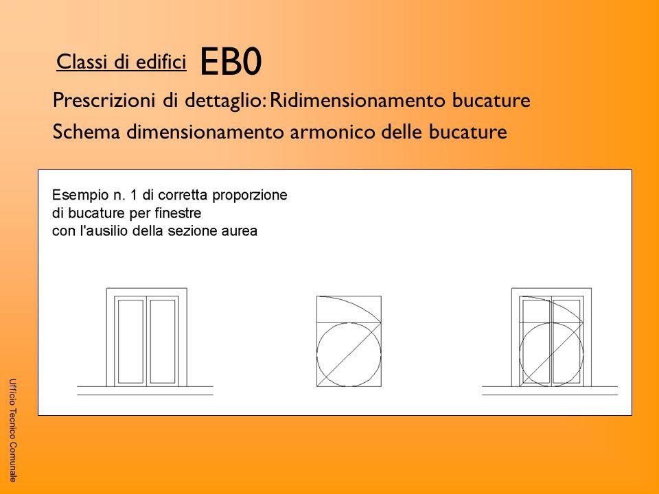 Ufficio Tecnico Comunale EB0 Classi di edifici Prescrizioni di dettaglio: Ridimensionamento bucature Schema dimensionamento armonico delle bucature