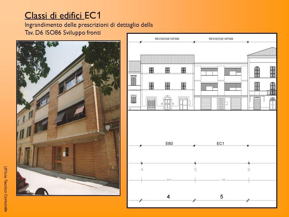 Ufficio Tecnico Comunale Classi di edifici EC 1 Ingrandimento delle prescrizioni di dettaglio della Tav. D6 ISO86 Sviluppo fronti