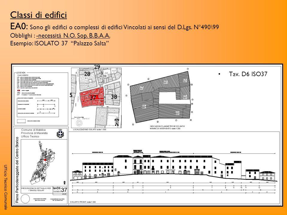 Ufficio Tecnico Comunale Classi di edifici EA0: Sono gli edifici o complessi di edifici Vincolati ai sensi del D.Lgs. N°490\99 Obblighi : -necessità N