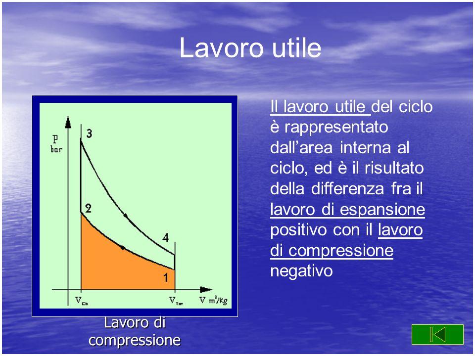 Il lavoro utile Il lavoro utile del ciclo è rappresentato dallarea interna al ciclo, ed è il risultato della differenza fra il lavoro di espansione po