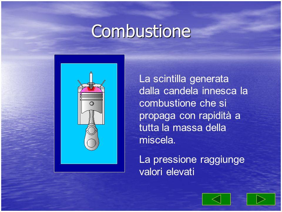 Combustione La scintilla generata dalla candela innesca la combustione che si propaga con rapidità a tutta la massa della miscela. La pressione raggiu