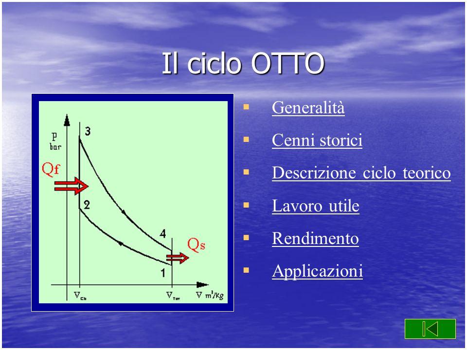Il ciclo OTTO Generalità Cenni storici Descrizione ciclo teorico Lavoro utile Rendimento Applicazioni